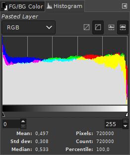 [Image: histogram.png]