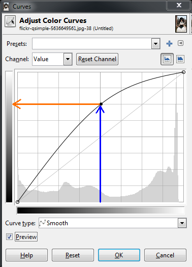 GIMP Base Curves Dialog Push Midtones