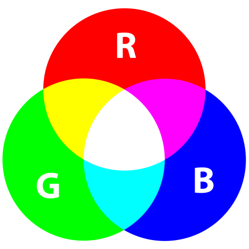 RGB Base Mix Image